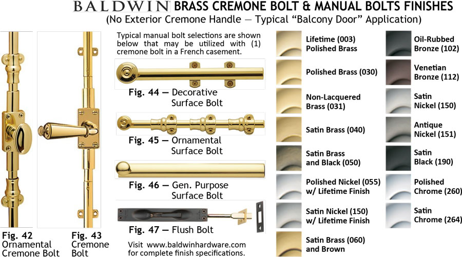 gallery of cremone bolts