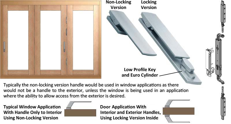 view of bifold hardware