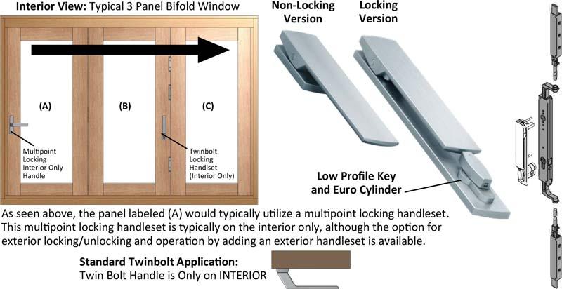 view of bifold hardware