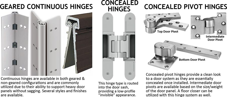commercial gallers of choices for hinges