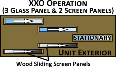 lift and slide door screen system information