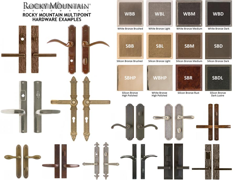 gallery of multi point locking entry door hardware