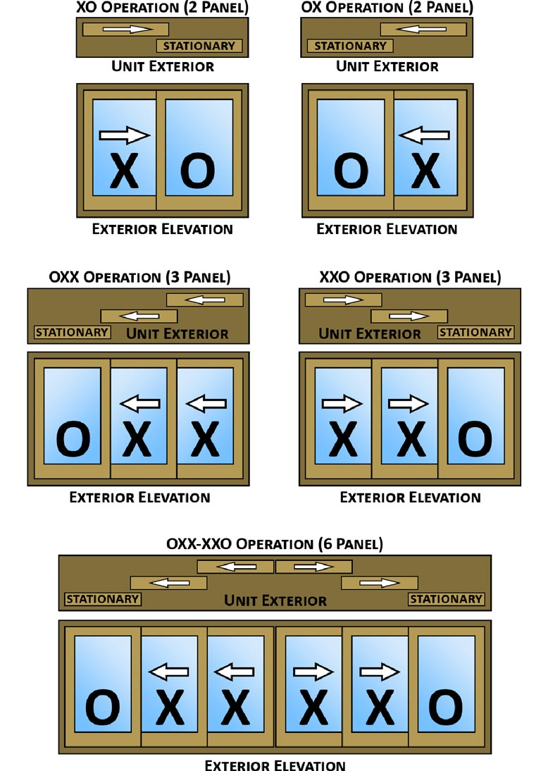 diagram of sliding door configurations